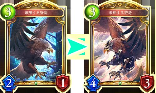 飛翔する狩鳥